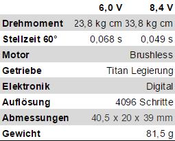 Technische Daten BLS-29A