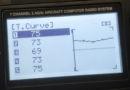 Die Gaskurve beim RC – Heli